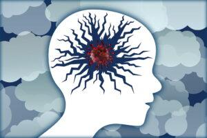 Mental Health Under Covid